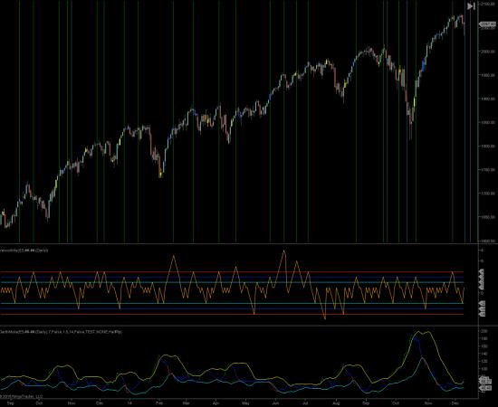 2016-03-01_trend_volatility-2